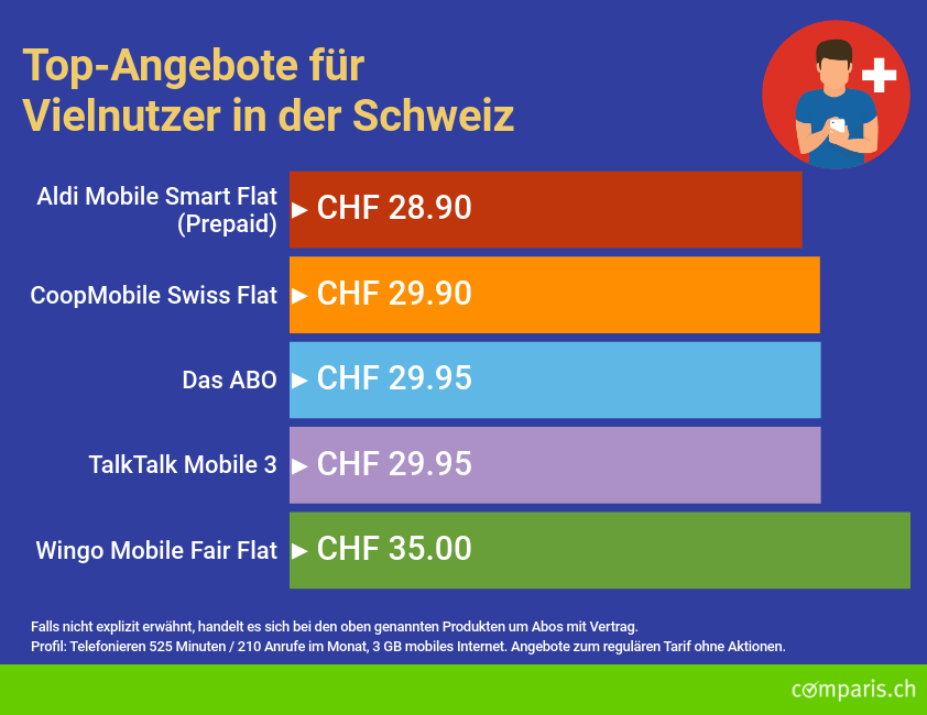 Deuter | Top Angebote vergleichen mit comparis.ch